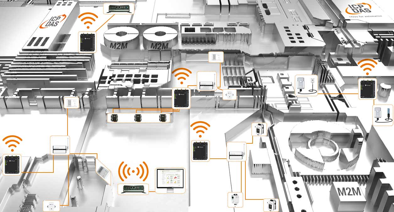 Lösungen und Produkte im Bereich M2M von ICPDAS-EUROPE